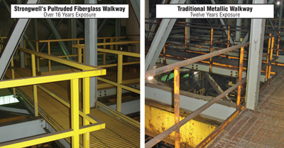 Fiberglass vs. traditional walkways
